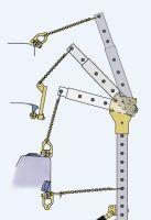 Характеристики стапеля
